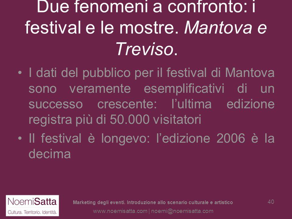 Due fenomeni a confronto: i festival e le mostre. Mantova e Treviso.