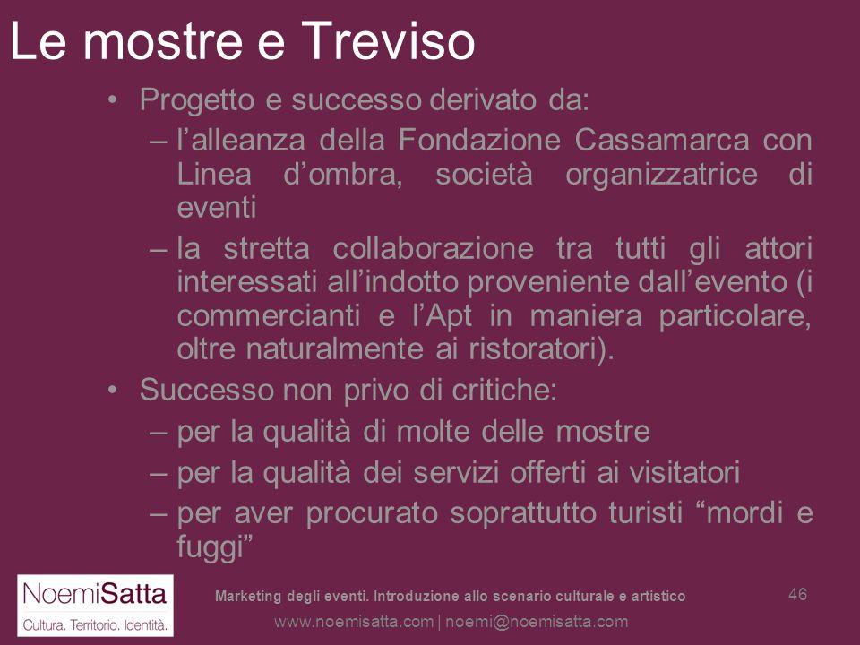 Le mostre e Treviso Progetto e successo derivato da: