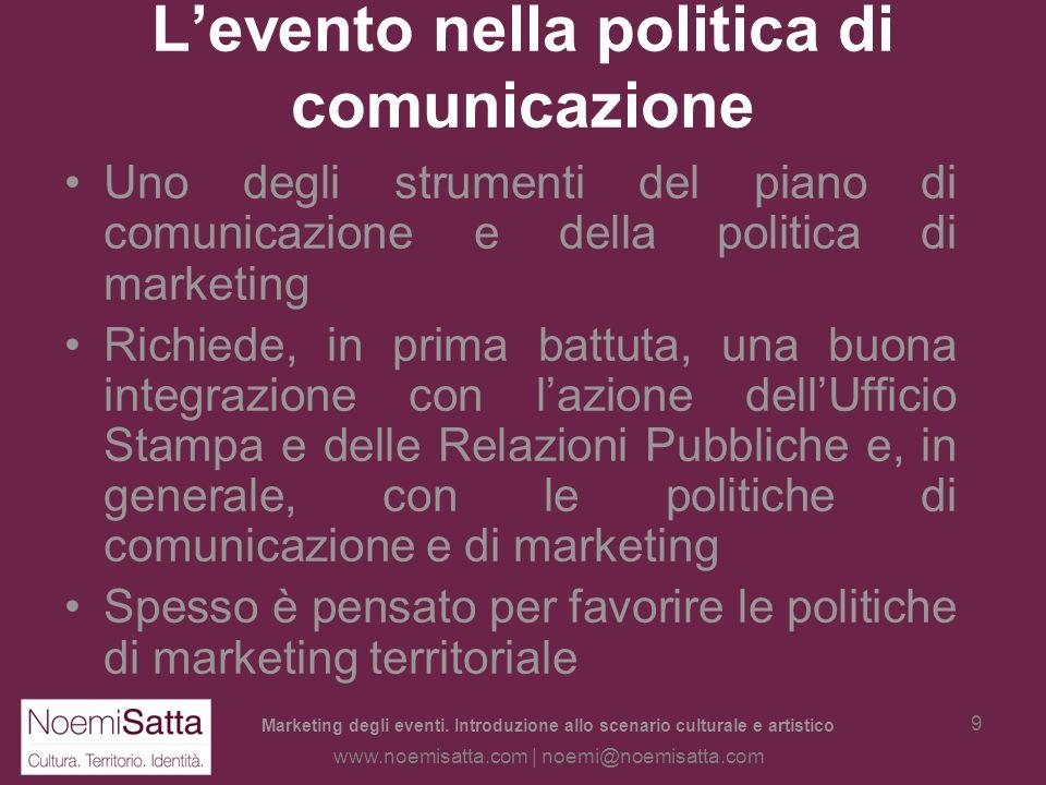 L'evento nella politica di comunicazione