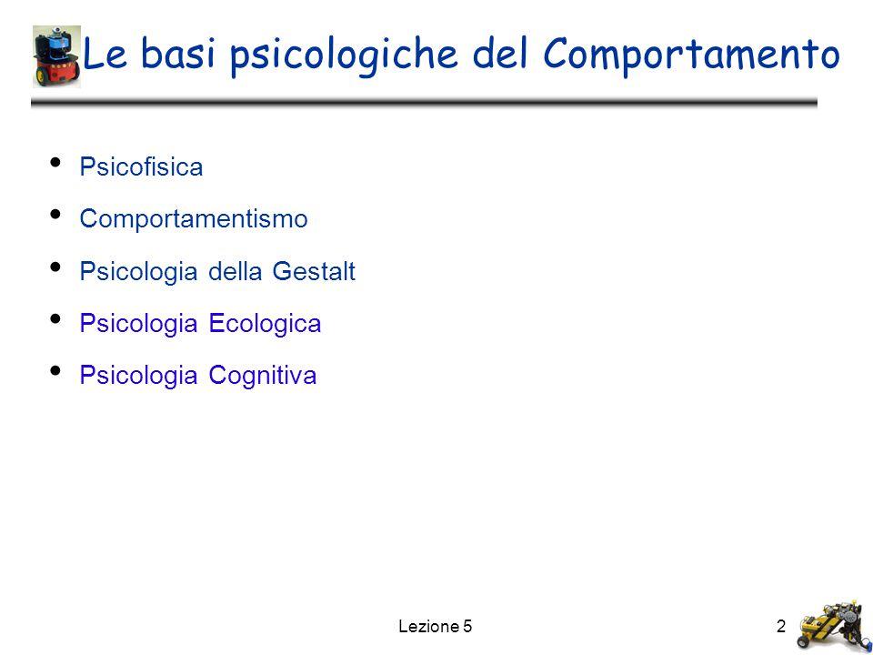 Le basi psicologiche del Comportamento