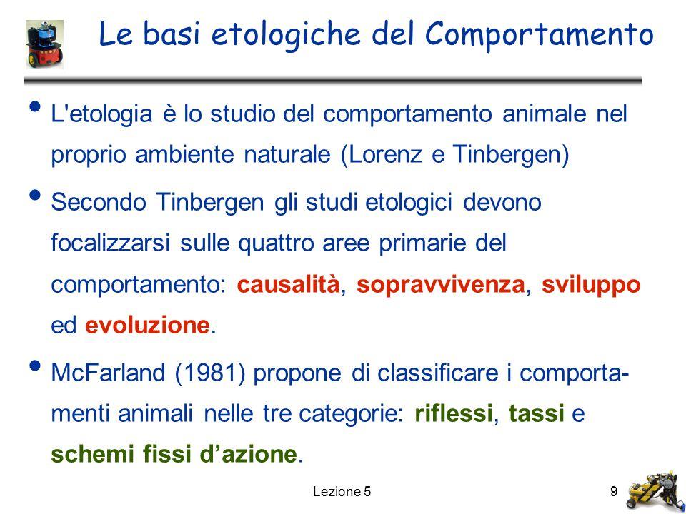 Le basi etologiche del Comportamento