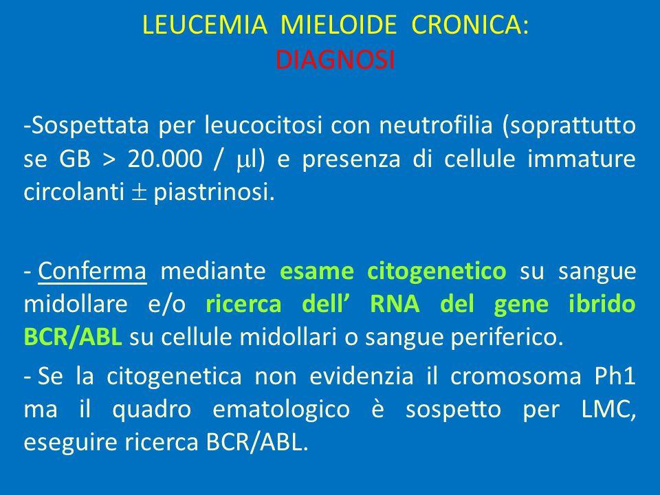 LEUCEMIA MIELOIDE CRONICA: DIAGNOSI