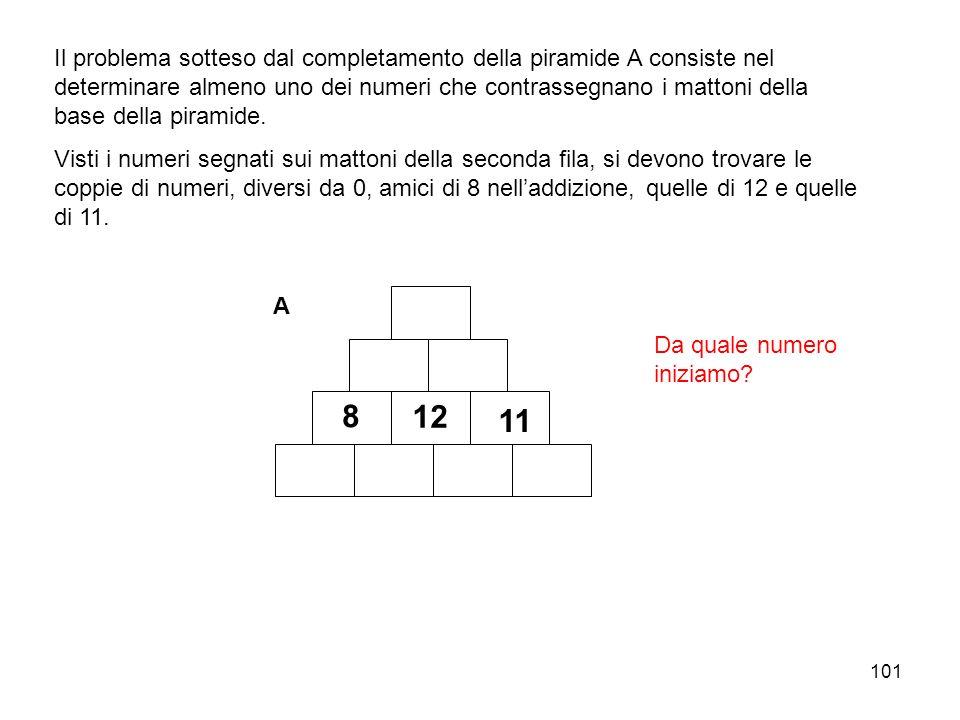 Il problema sotteso dal completamento della piramide A consiste nel determinare almeno uno dei numeri che contrassegnano i mattoni della base della piramide.