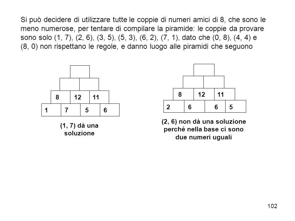 Si può decidere di utilizzare tutte le coppie di numeri amici di 8, che sono le meno numerose, per tentare di compilare la piramide: le coppie da provare sono solo (1, 7), (2, 6), (3, 5), (5, 3), (6, 2), (7, 1), dato che (0, 8), (4, 4) e (8, 0) non rispettano le regole, e danno luogo alle piramidi che seguono