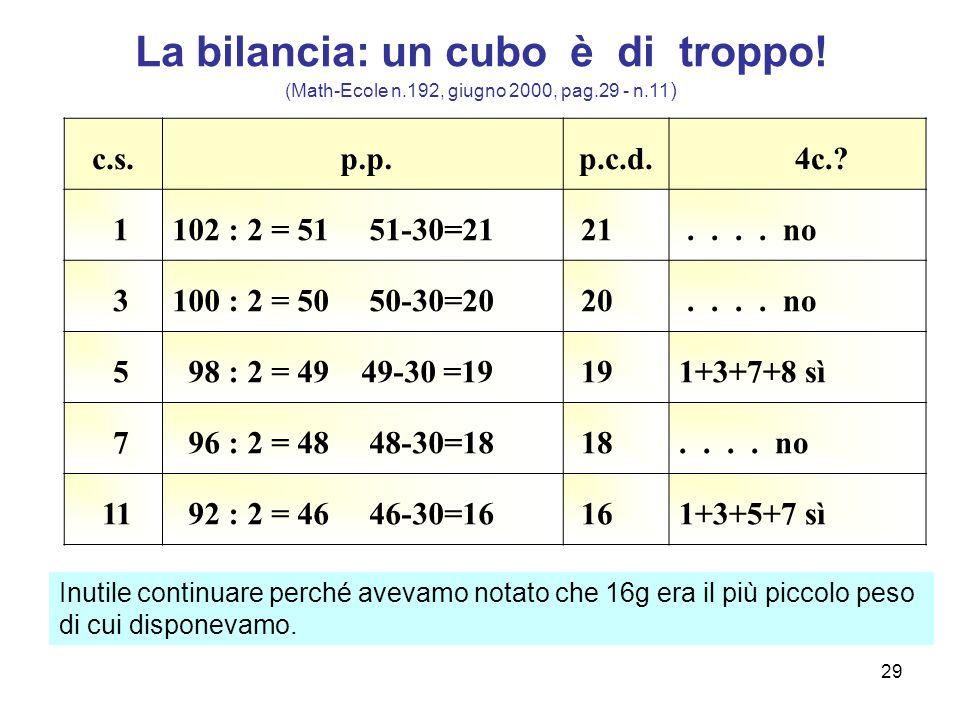 La bilancia: un cubo è di troppo. (Math-Ecole n. 192, giugno 2000, pag
