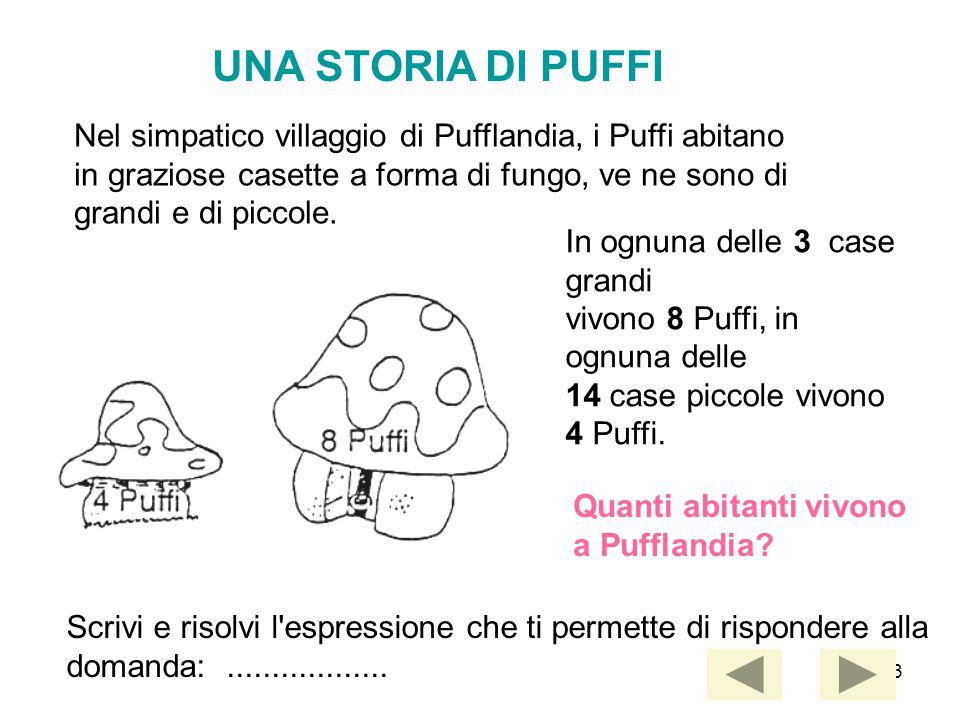 UNA STORIA DI PUFFI Nel simpatico villaggio di Pufflandia, i Puffi abitano in graziose casette a forma di fungo, ve ne sono di grandi e di piccole.