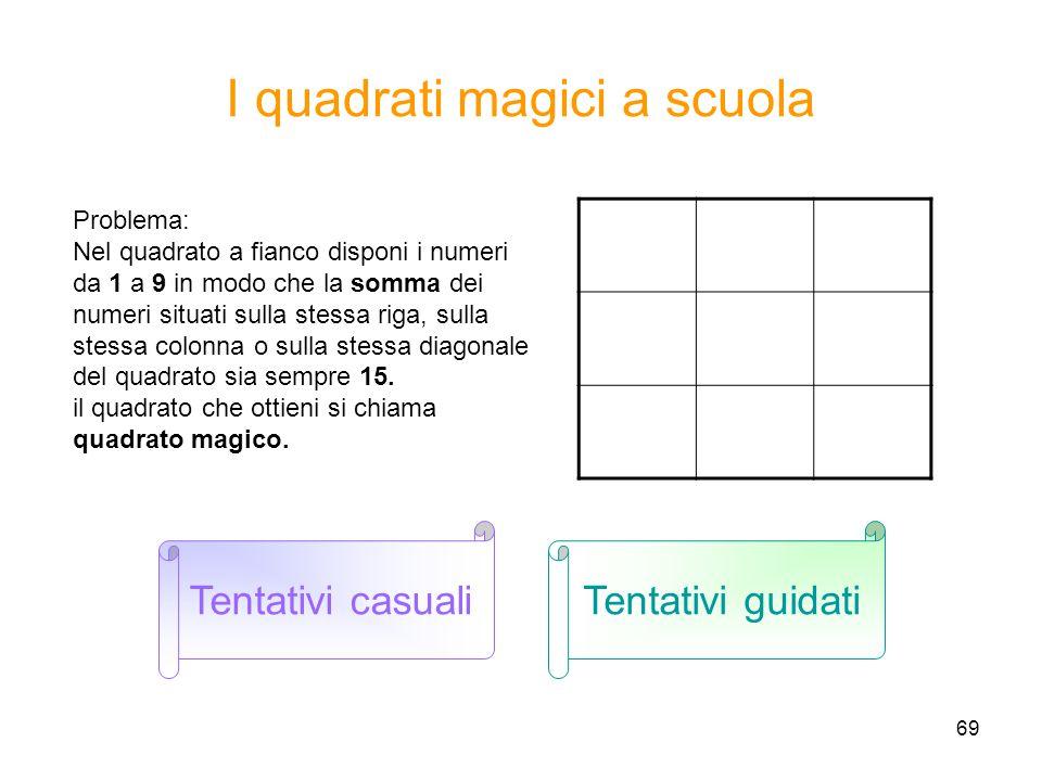I quadrati magici a scuola