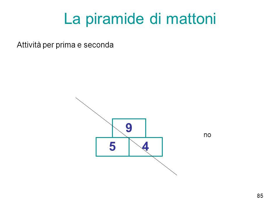 La piramide di mattoni Attività per prima e seconda 5 4 9 no
