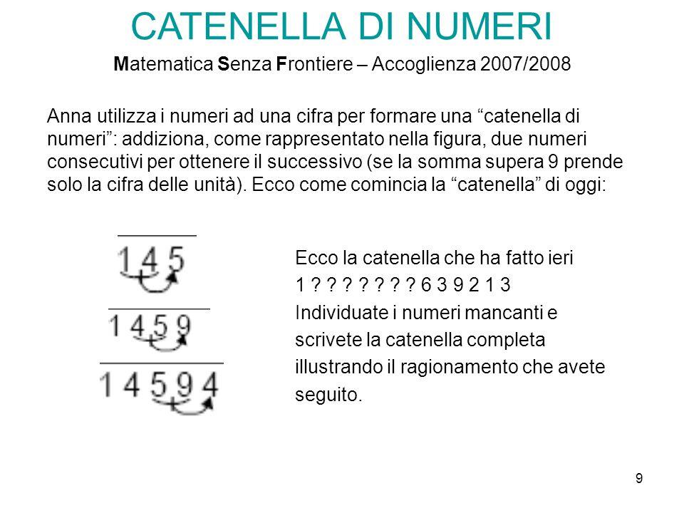 CATENELLA DI NUMERI Matematica Senza Frontiere – Accoglienza 2007/2008