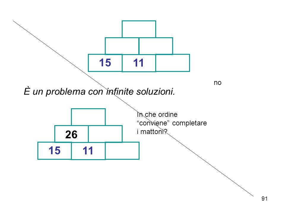 15 11 26 15 11 È un problema con infinite soluzioni. no