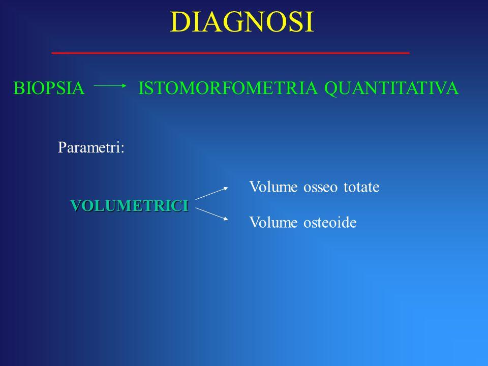 DIAGNOSI BIOPSIA ISTOMORFOMETRIA QUANTITATIVA Parametri: VOLUMETRICI