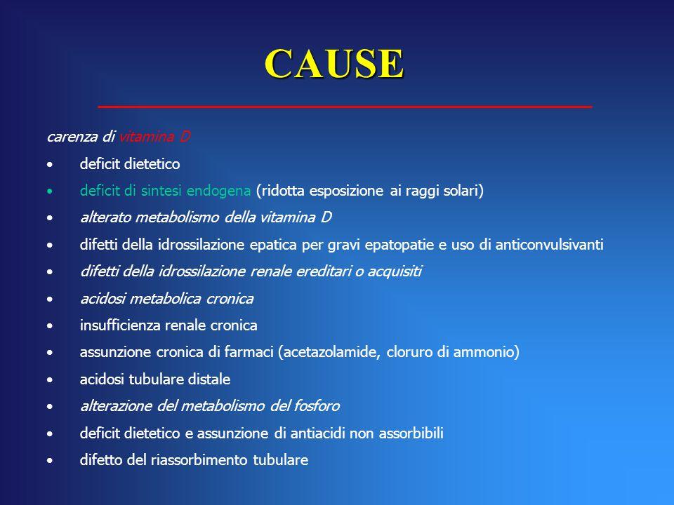 CAUSE carenza di vitamina D deficit dietetico