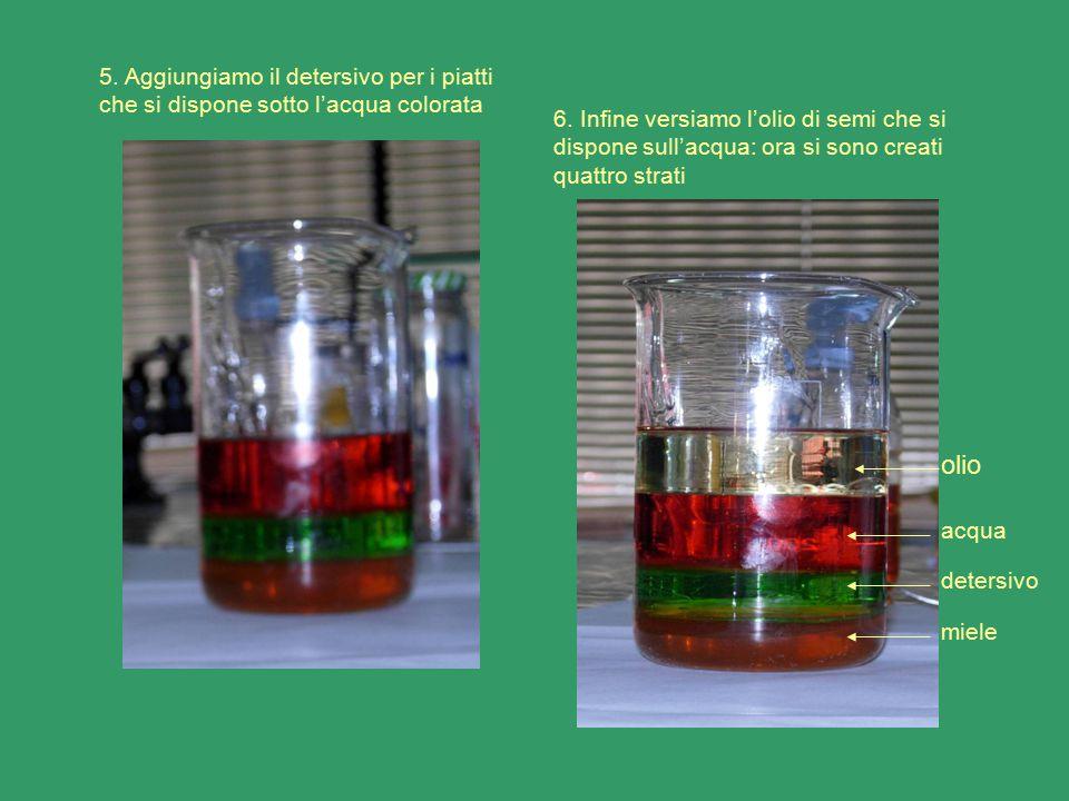5. Aggiungiamo il detersivo per i piatti che si dispone sotto l'acqua colorata