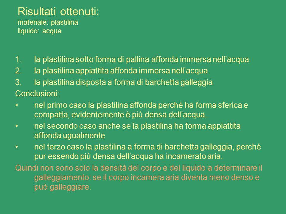 Risultati ottenuti: materiale: plastilina liquido: acqua