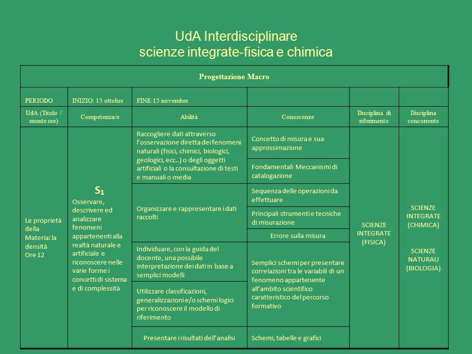 UdA Interdisciplinare scienze integrate-fisica e chimica