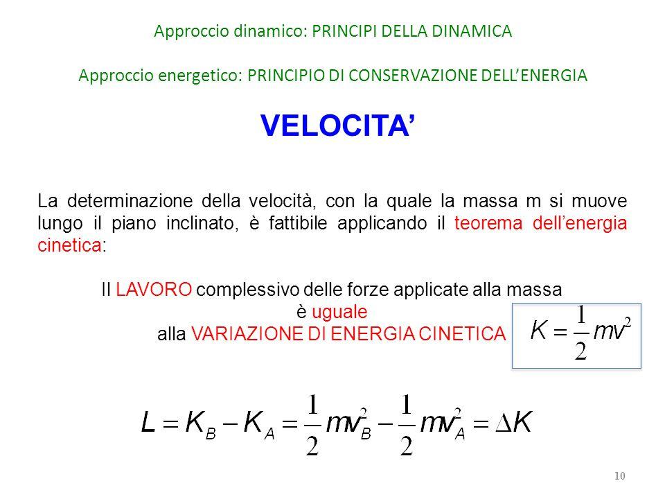 Approccio dinamico: PRINCIPI DELLA DINAMICA Approccio energetico: PRINCIPIO DI CONSERVAZIONE DELL'ENERGIA