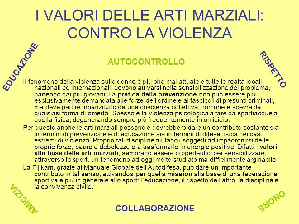 I VALORI DELLE ARTI MARZIALI: CONTRO LA VIOLENZA