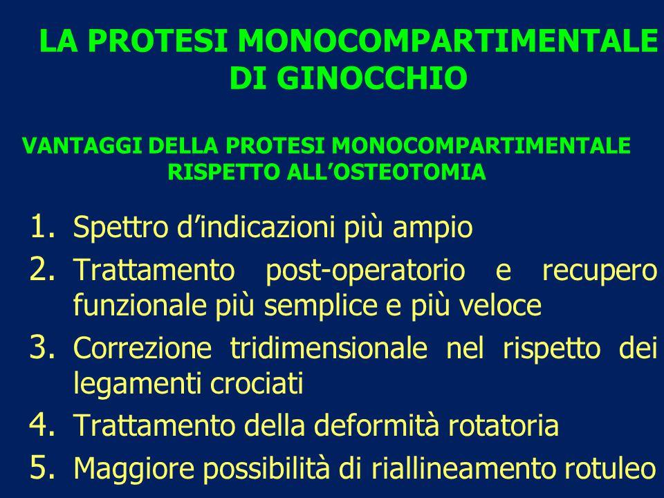 VANTAGGI DELLA PROTESI MONOCOMPARTIMENTALE RISPETTO ALL'OSTEOTOMIA
