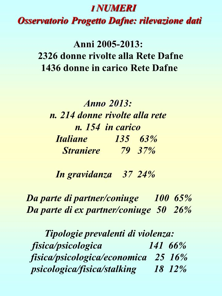 Osservatorio Progetto Dafne: rilevazione dati Anni 2005-2013: