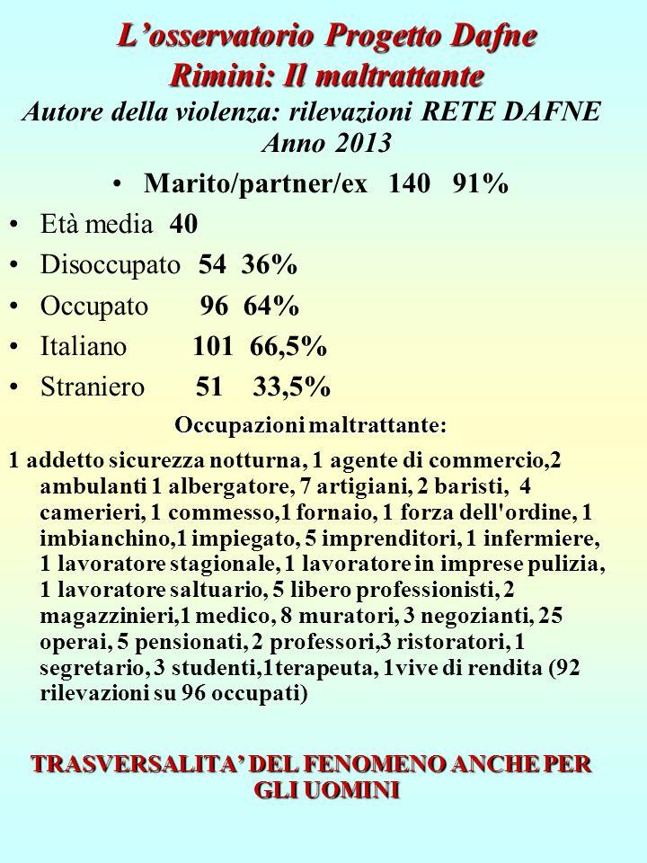 L'osservatorio Progetto Dafne Rimini: Il maltrattante
