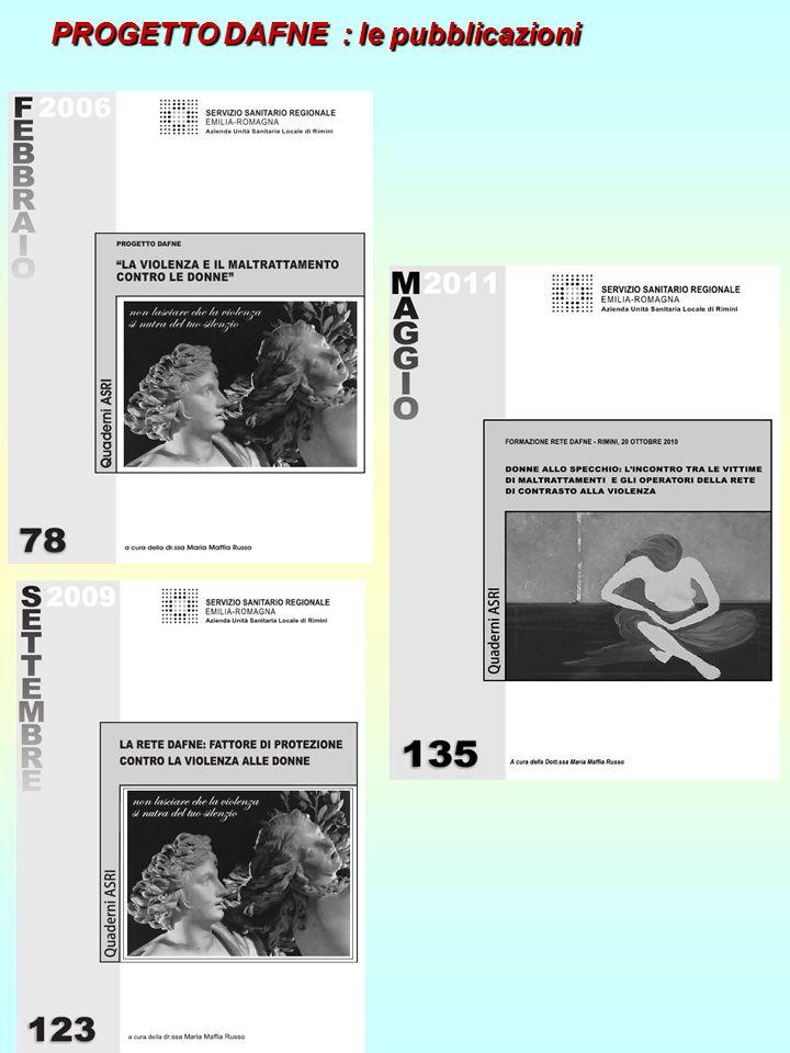 PROGETTO DAFNE : le pubblicazioni