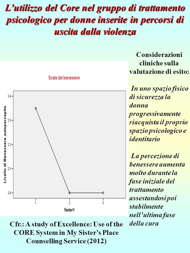Considerazioni cliniche sulla valutazione di esito: