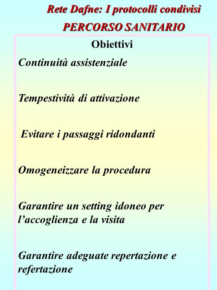 Rete Dafne: I protocolli condivisi