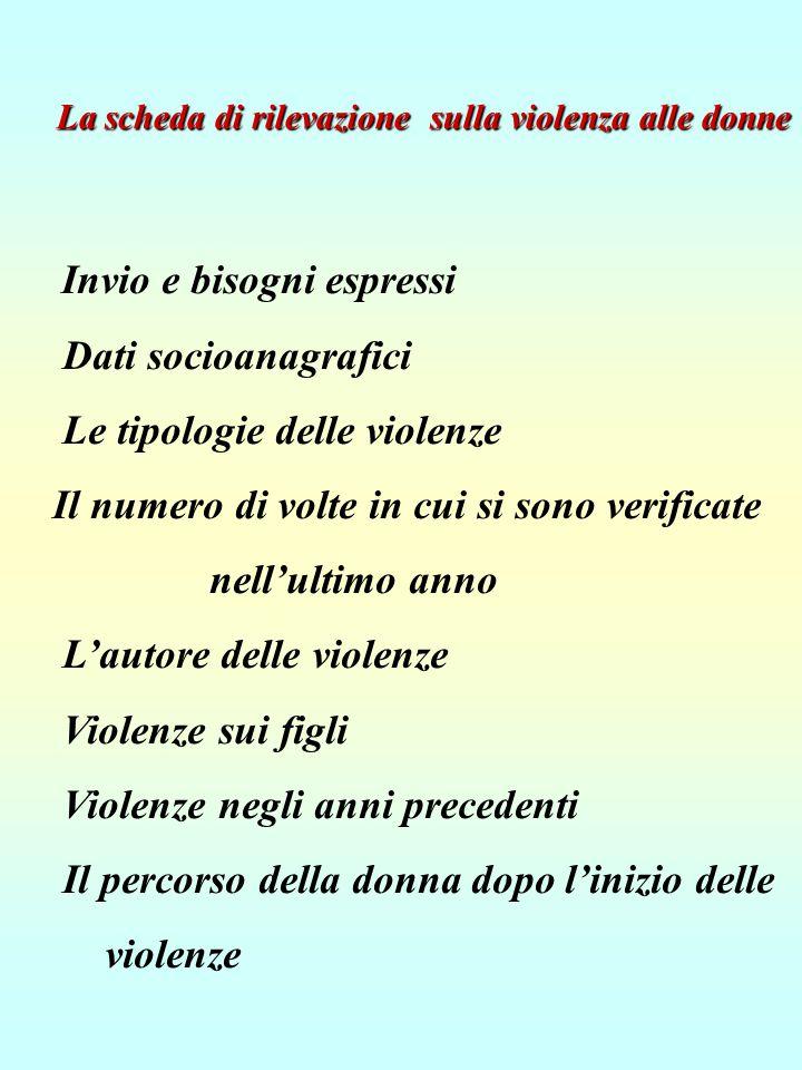La scheda di rilevazione sulla violenza alle donne