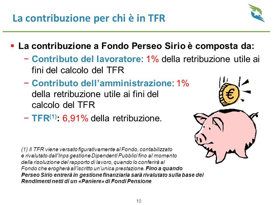 La contribuzione per chi è in TFR