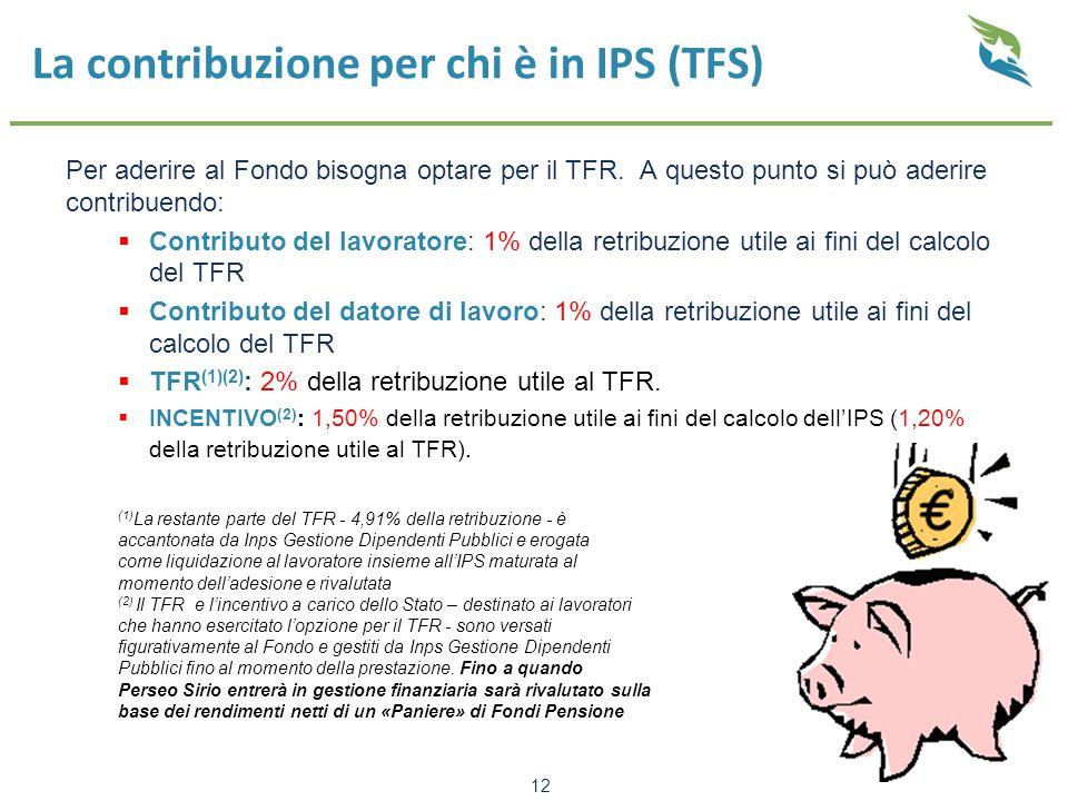 La contribuzione per chi è in IPS (TFS)