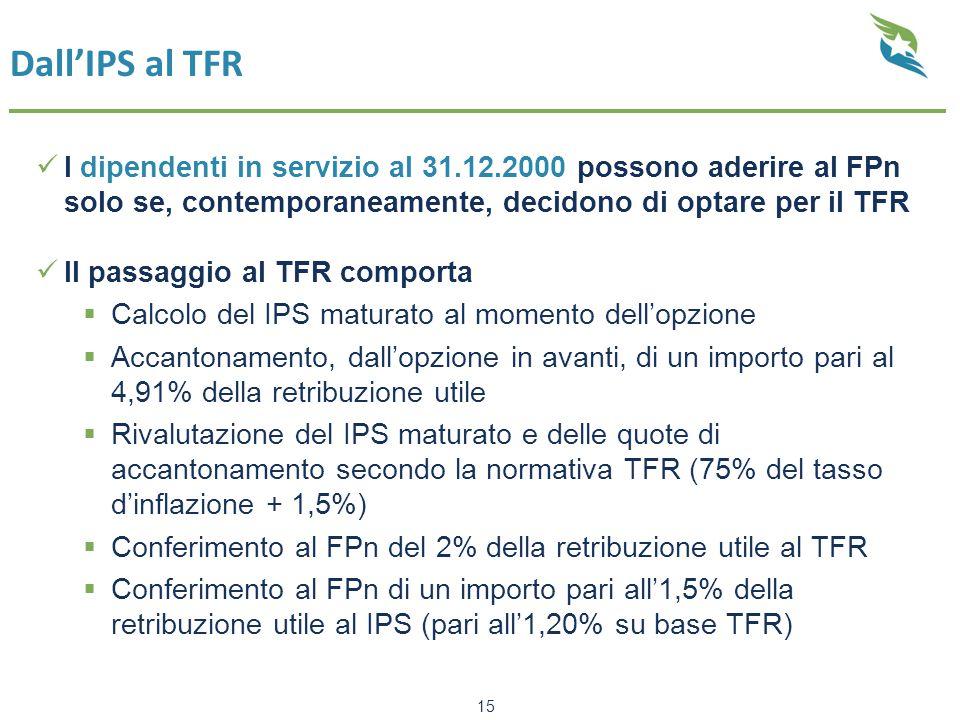 Dall'IPS al TFR I dipendenti in servizio al 31.12.2000 possono aderire al FPn solo se, contemporaneamente, decidono di optare per il TFR.
