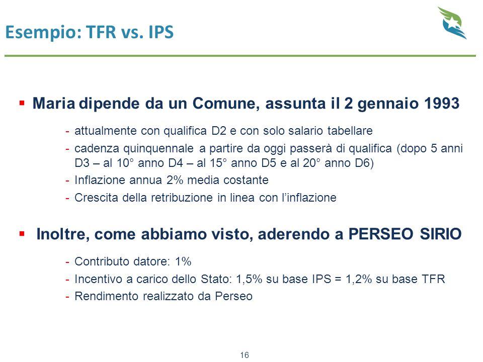 Esempio: TFR vs. IPS Maria dipende da un Comune, assunta il 2 gennaio 1993. attualmente con qualifica D2 e con solo salario tabellare.