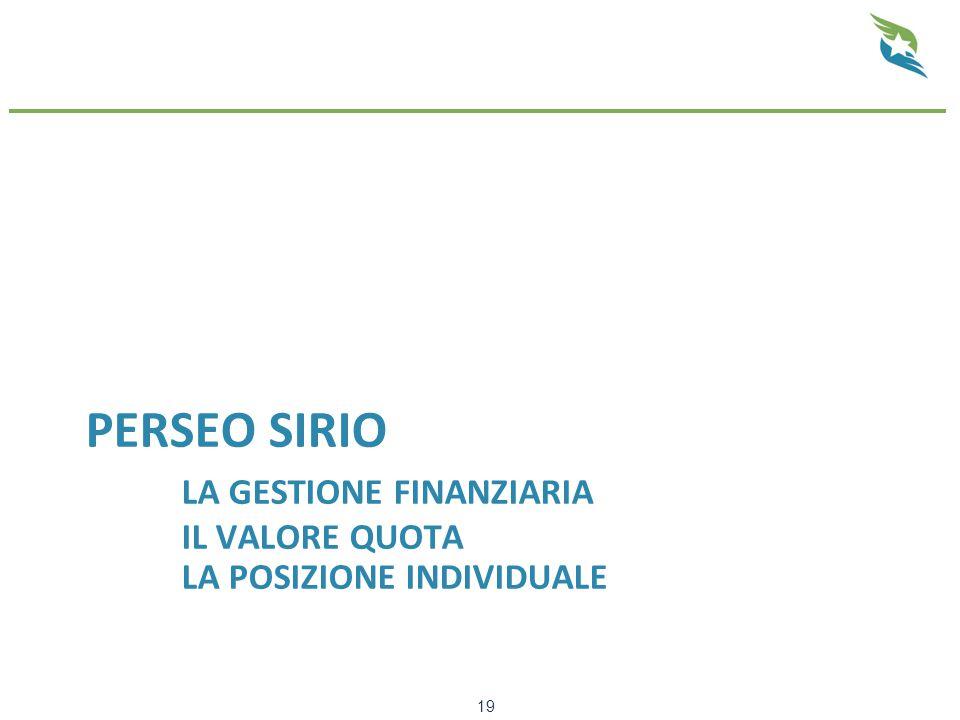 Perseo SIRIO. la gestione finanziaria. il valore quota