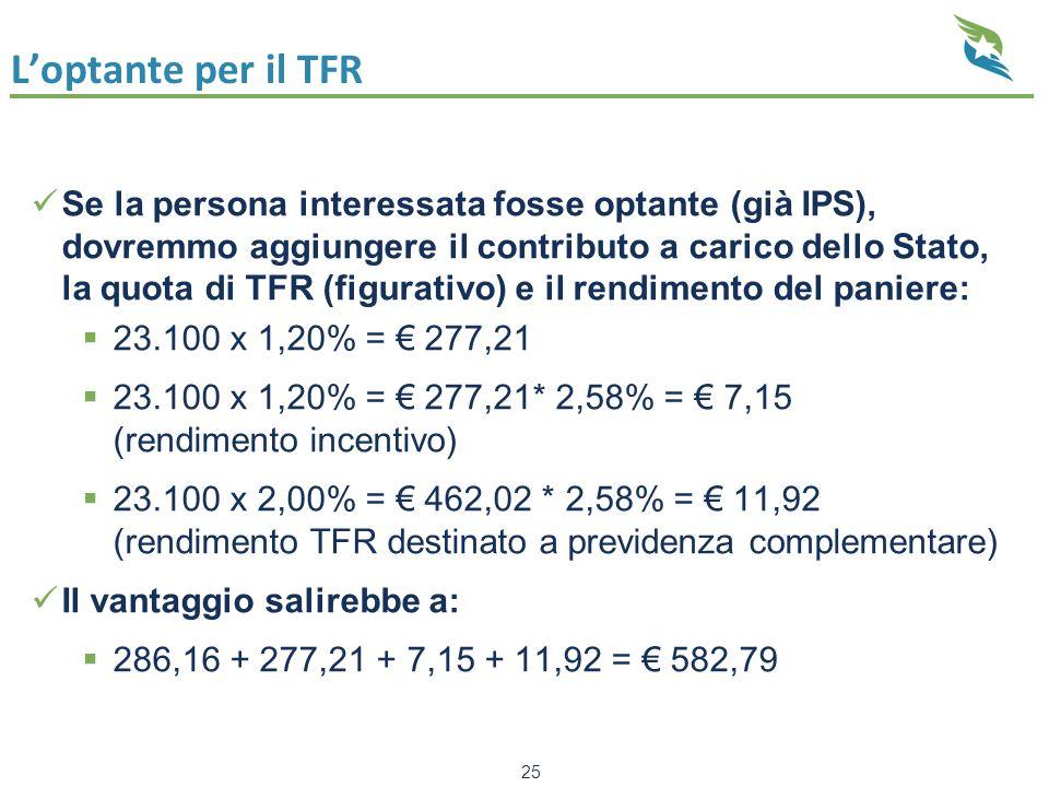 L'optante per il TFR