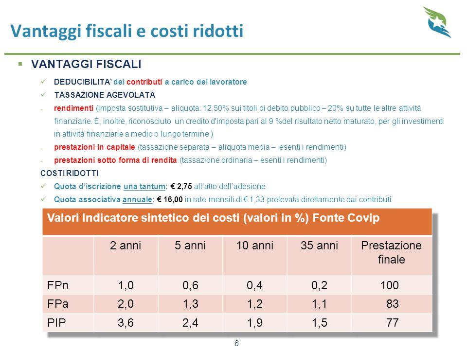 Vantaggi fiscali e costi ridotti