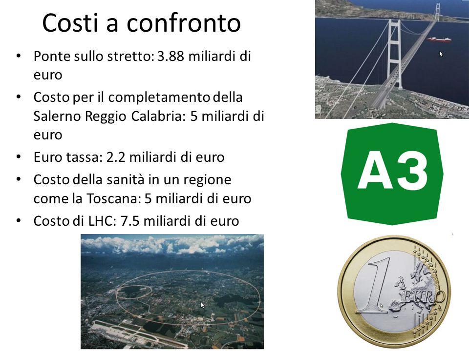 Costi a confronto Ponte sullo stretto: 3.88 miliardi di euro