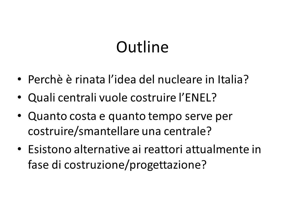 Outline Perchè è rinata l'idea del nucleare in Italia