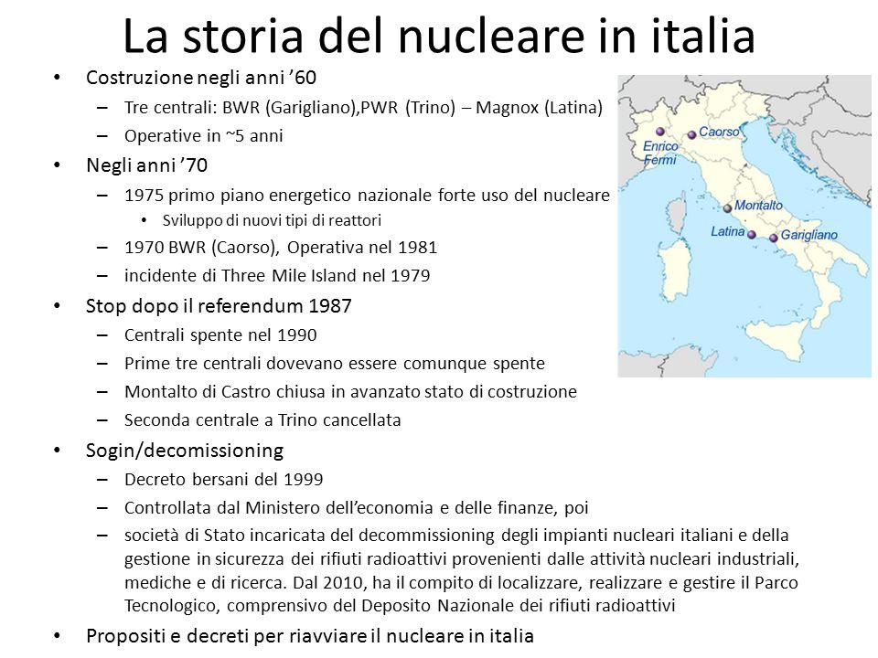 La storia del nucleare in italia