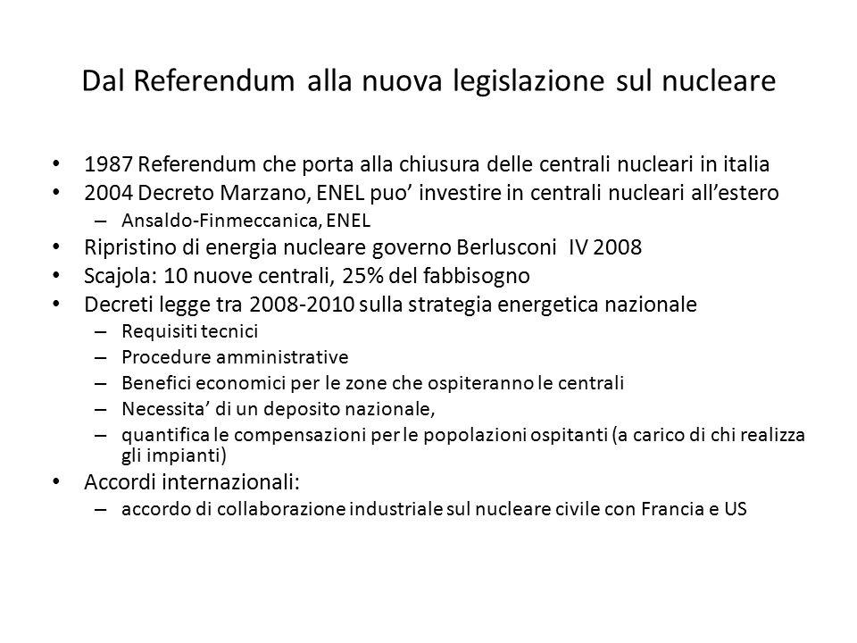 Dal Referendum alla nuova legislazione sul nucleare