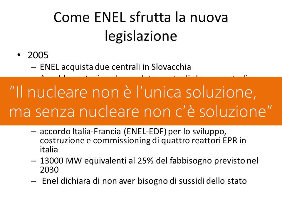 Come ENEL sfrutta la nuova legislazione
