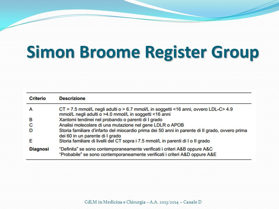 Simon Broome Register Group