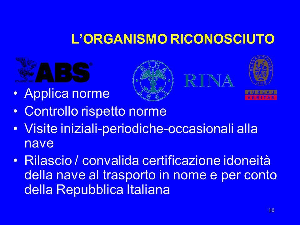 L'ORGANISMO RICONOSCIUTO