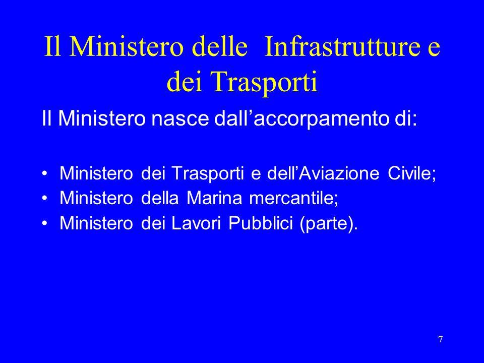 Il Ministero delle Infrastrutture e dei Trasporti
