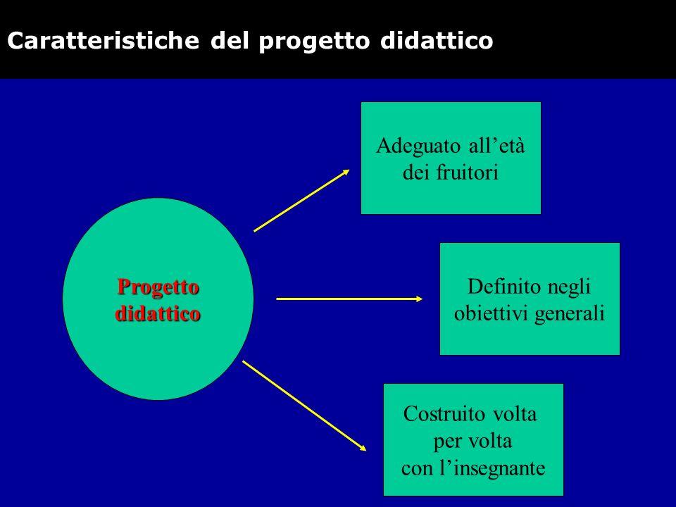 Caratteristiche del progetto didattico