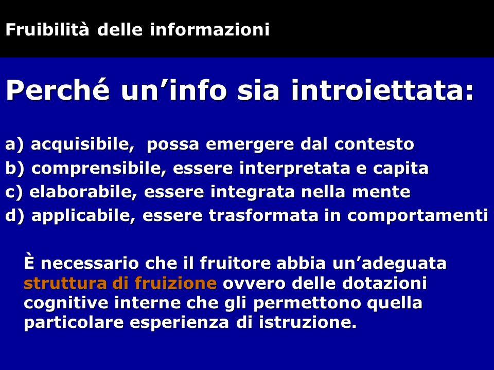 Fruibilità delle informazioni