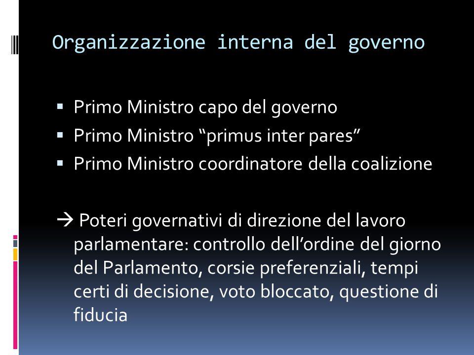 Organizzazione interna del governo