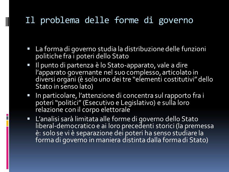 Il problema delle forme di governo