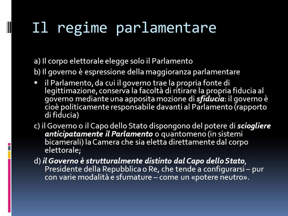 Il regime parlamentare