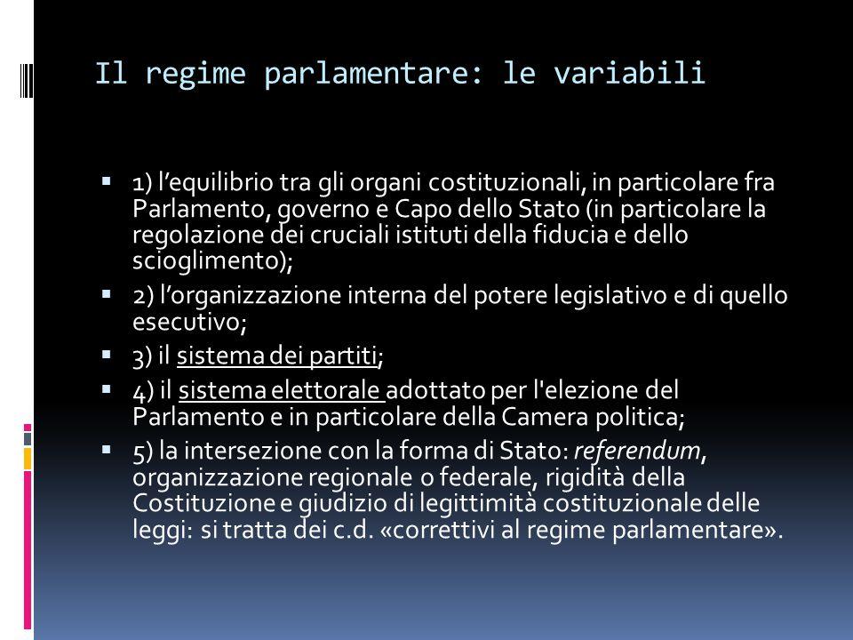 Il regime parlamentare: le variabili