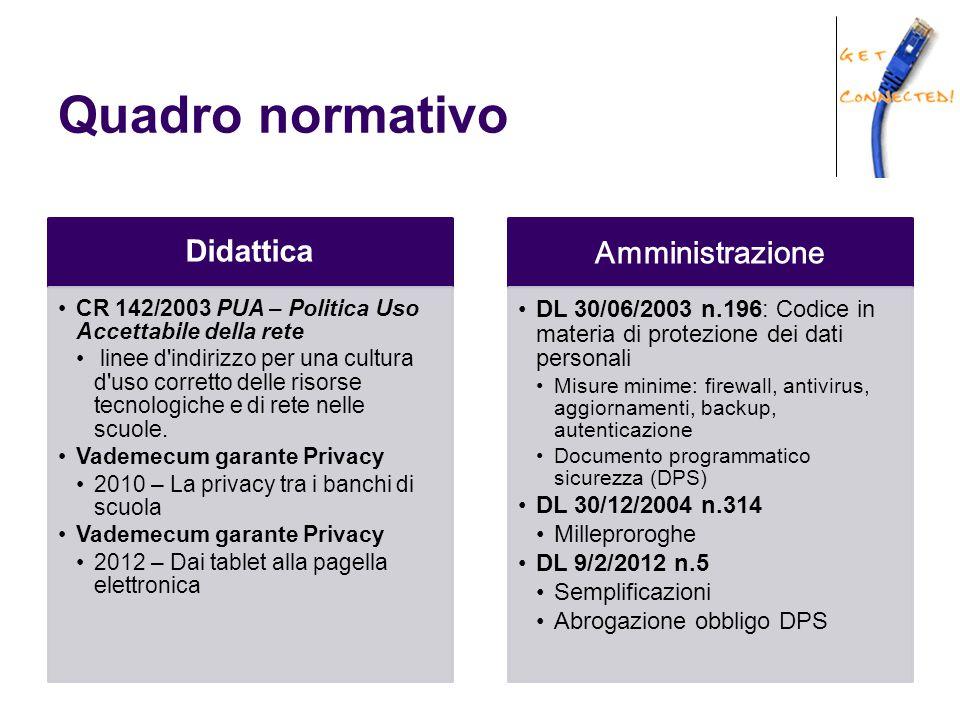 Quadro normativo Didattica. CR 142/2003 PUA – Politica Uso Accettabile della rete.